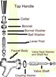 tap faucet parts beer